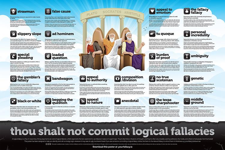 """24x36"""" Fallacies Wall Poster"""